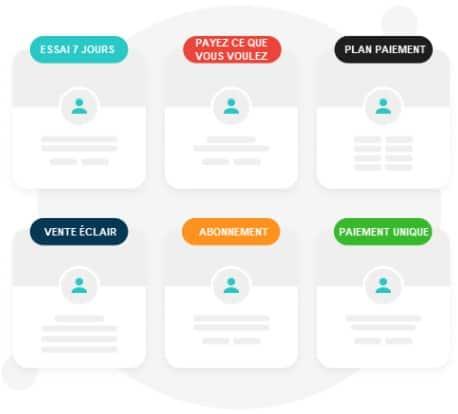 Thrivecart vous permet d'offrir de nombreuses modalités de paiement